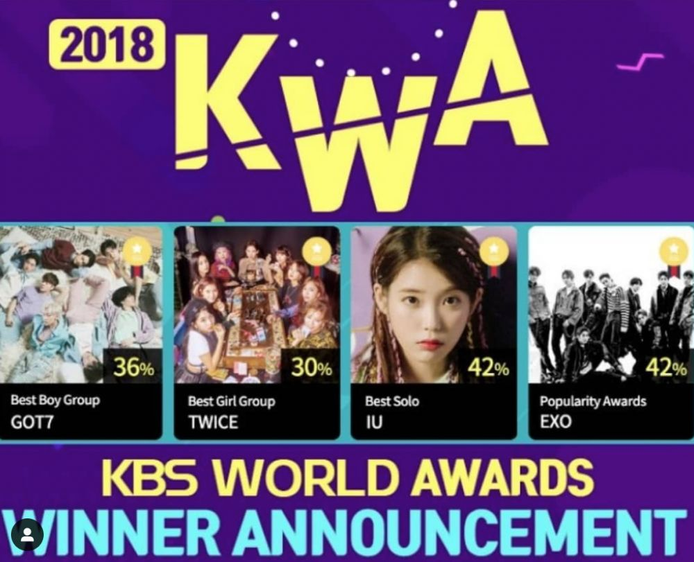 Ada GOT7, Ini Pemenang KBS World Awards 2018